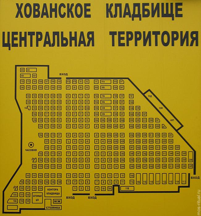 Схема центральной территории
